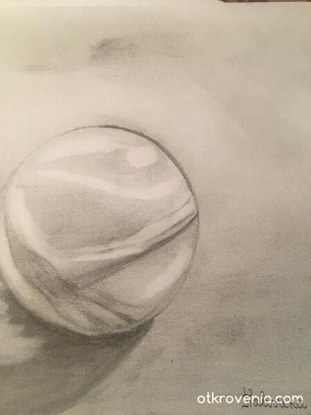 Стъклена сфера