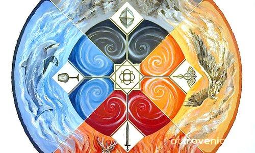 Огън, Вода, Земя, Въздух и Дух-Любов