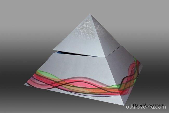 Енергийна пирамида